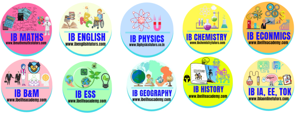 IB Past Papers - Maths, Eng, Physics, Chem, Bio, Eco - IB Elite Academy